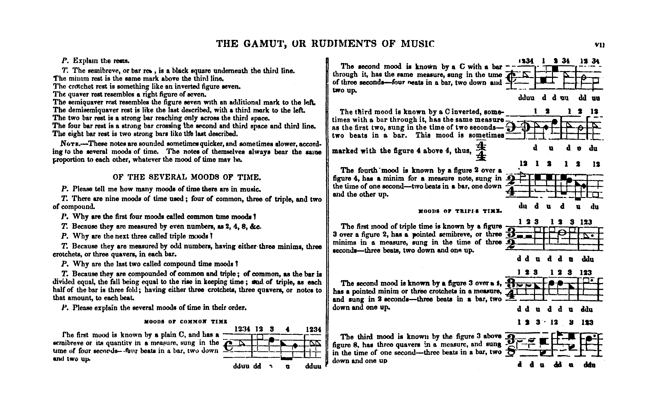 Scanned image of 0015=vii