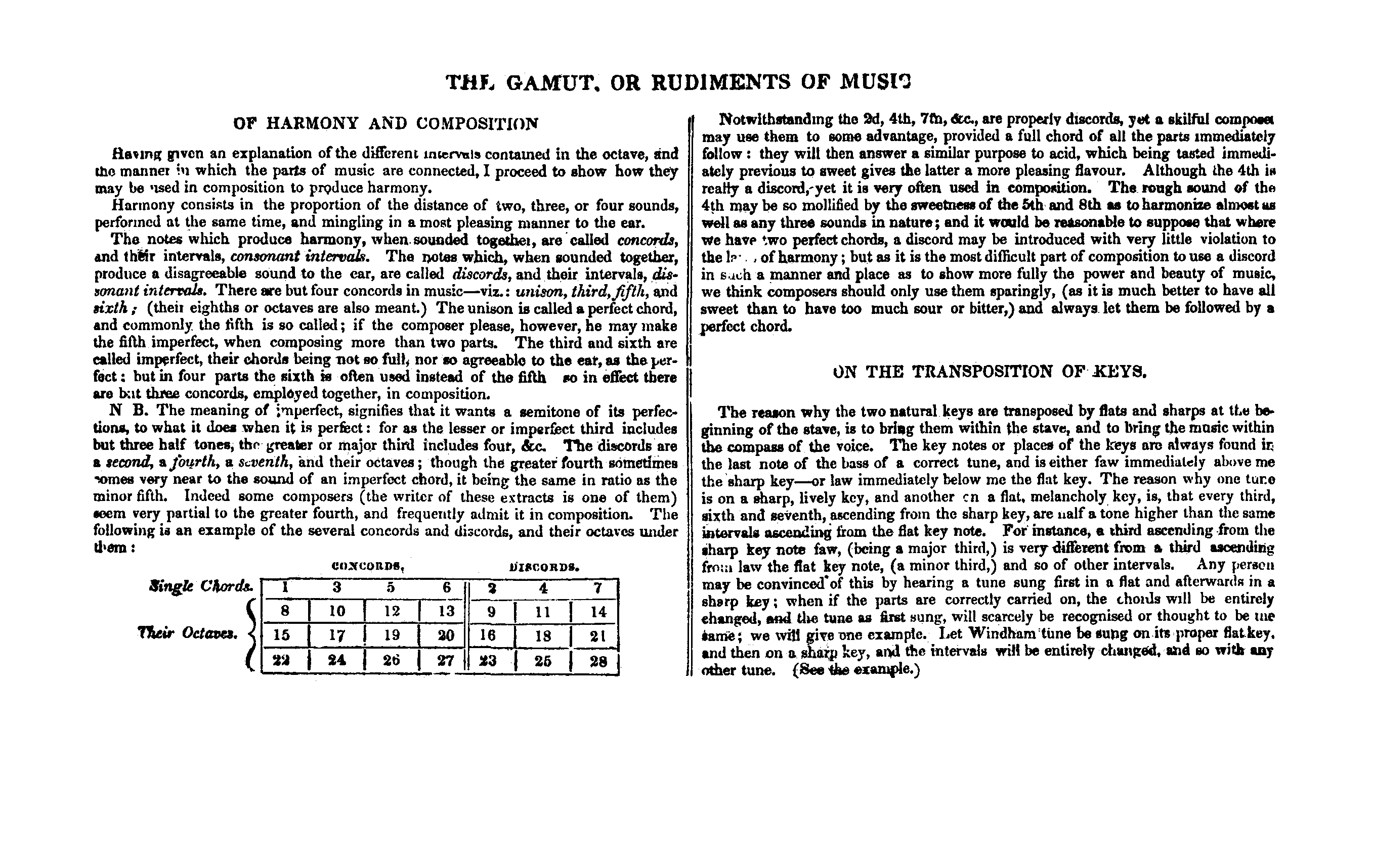 Scanned image of 0026=xviii