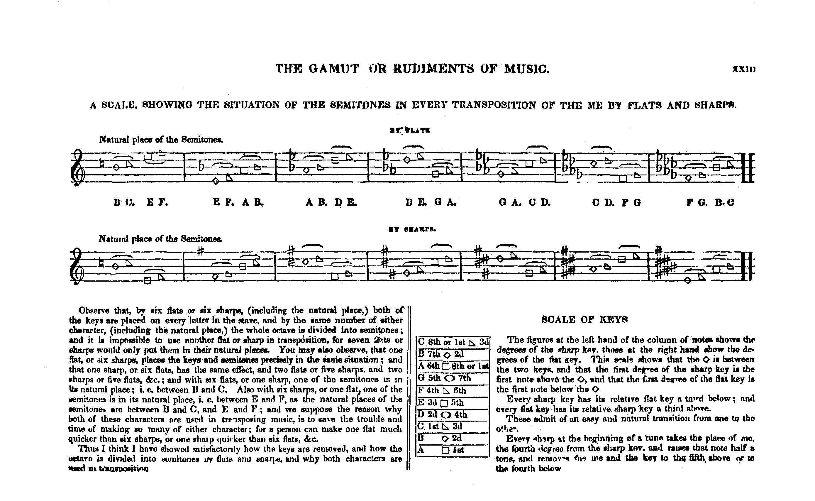 Scanned image of 0031=xxiii
